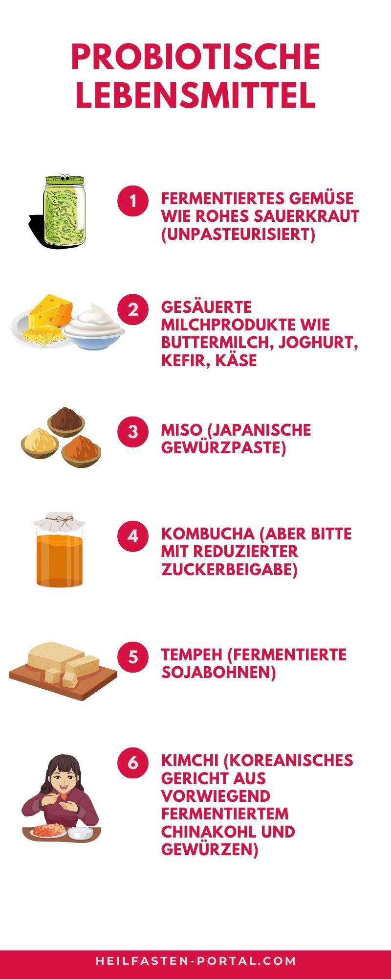 Infografik zum Thema Probiotika und Gesundheit
